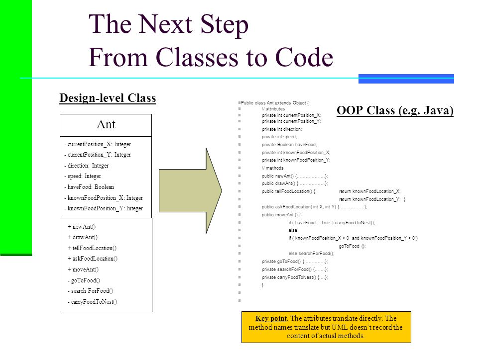 The Next Step From Classes to Code Public class Ant extends Object { // attributes private int currentPosition_X; private int currentPosition_Y; priva