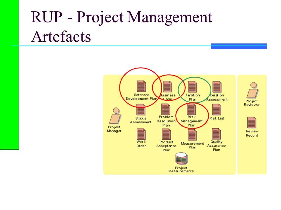 RUP - Project Management Artefacts