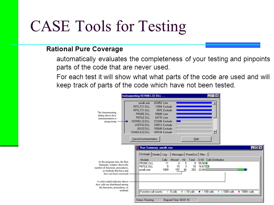 CASE Tools for Testing Rational Pure Coverage automatically evaluates the completeness of your testing and pinpoints parts of the code that are never