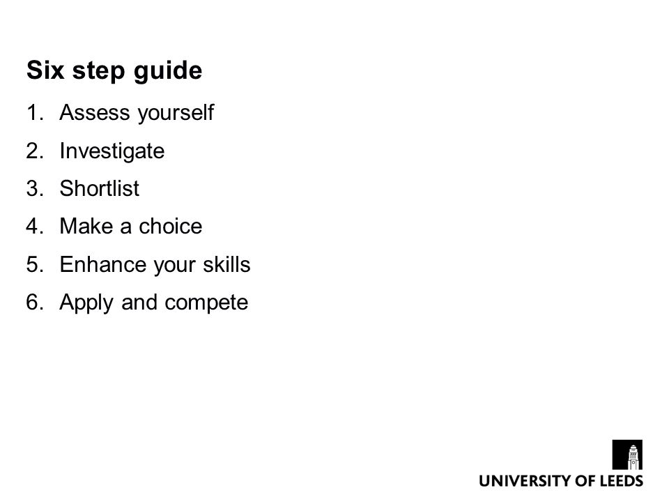 Six step guide 1.Assess yourself 2.Investigate 3.Shortlist 4.Make a choice 5.Enhance your skills 6.Apply and compete