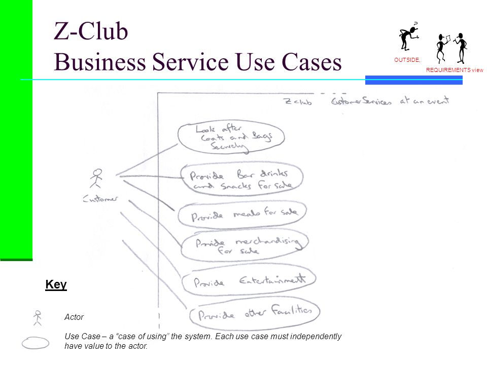Z-Club Business Service Use Cases OUTSIDE, REQUIREMENTS view Key Actor Use Case – a case of using the system. Each use case must independently have va