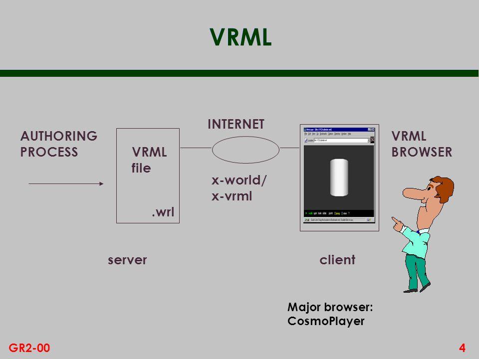 4GR2-00 VRML AUTHORING PROCESS VRML file server INTERNET client VRML BROWSER x-world/ x-vrml.wrl Major browser: CosmoPlayer