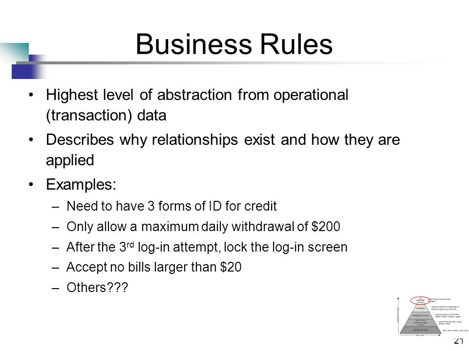 21 Business Rules Highest level of abstraction from operational (transaction) data Describes why relationships exist and how they are applied Examples: –Need to have 3 forms of ID for credit –Only allow a maximum daily withdrawal of $200 –After the 3 rd log-in attempt, lock the log-in screen –Accept no bills larger than $20 –Others