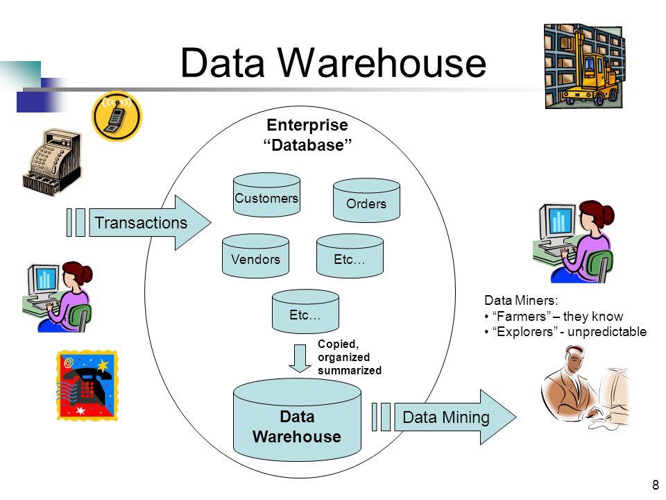 8 Data Warehouse Customers Etc… VendorsEtc… Orders Data Warehouse Enterprise Database Transactions Copied, organized summarized Data Mining Data Miners: Farmers – they know Explorers - unpredictable