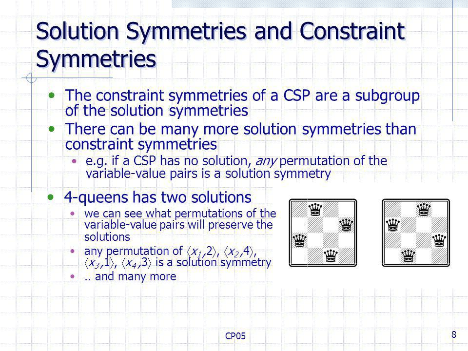 CP05 8 Solution Symmetries and Constraint Symmetries The constraint symmetries of a CSP are a subgroup of the solution symmetries There can be many more solution symmetries than constraint symmetries e.g.