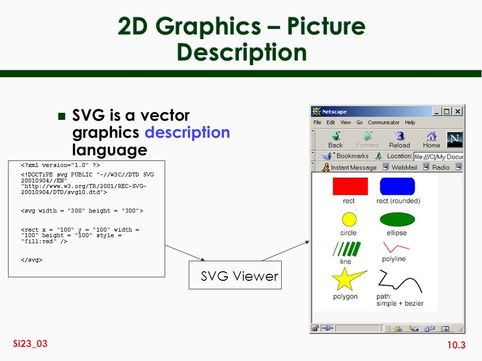 10.3 Si23_03 2D Graphics – Picture Description n SVG is a vector graphics description language SVG Viewer