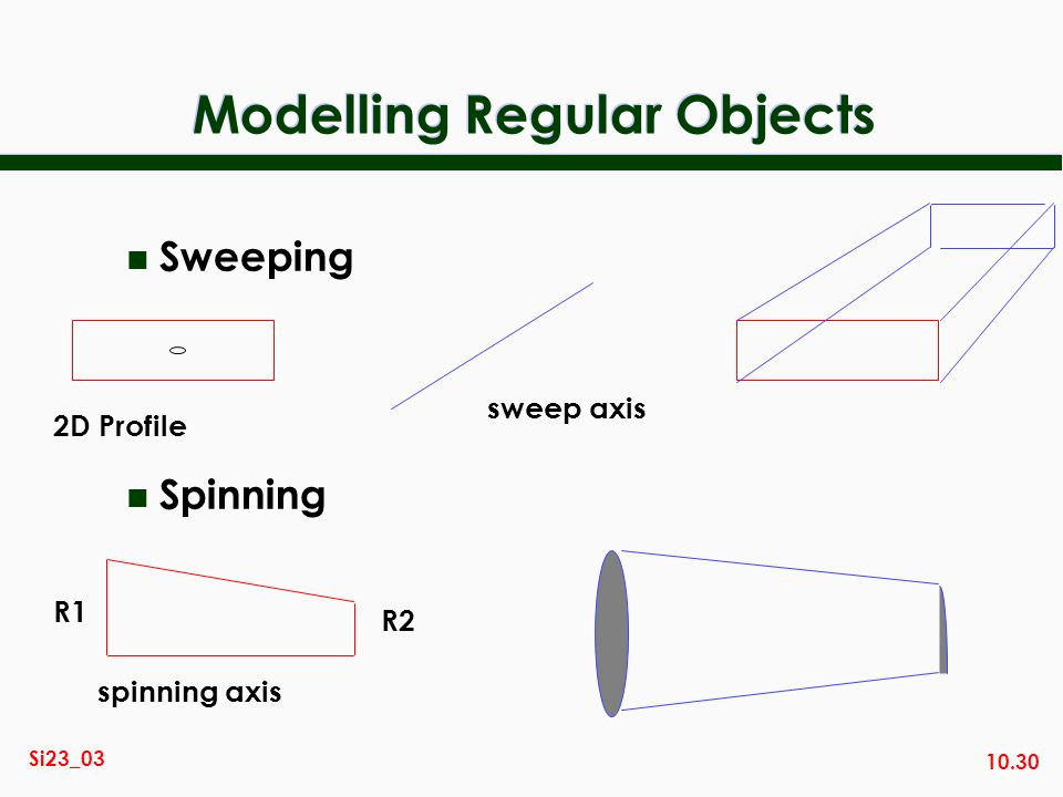 10.30 Si23_03 Modelling Regular Objects n Sweeping n Spinning 2D Profile sweep axis spinning axis R1 R2