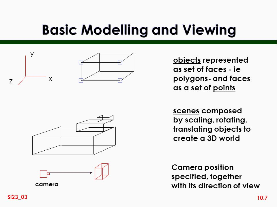 10.7 Si23_03 Basic Modelling and Viewing x y z objects represented as set of faces - ie polygons- and faces as a set of points scenes composed by scaling, rotating, translating objects to create a 3D world camera Camera position specified, together with its direction of view