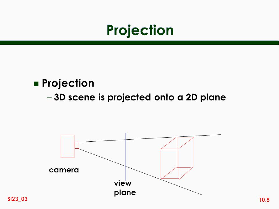 10.8 Si23_03 Projection n Projection – 3D scene is projected onto a 2D plane camera view plane