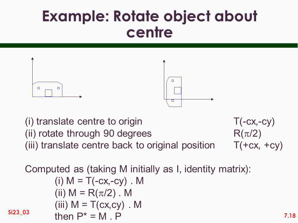 7.18 Si23_03 Example: Rotate object about centre (i) translate centre to originT(-cx,-cy) (ii) rotate through 90 degreesR( /2) (iii) translate centre back to original positionT(+cx, +cy) Computed as (taking M initially as I, identity matrix): (i) M = T(-cx,-cy).