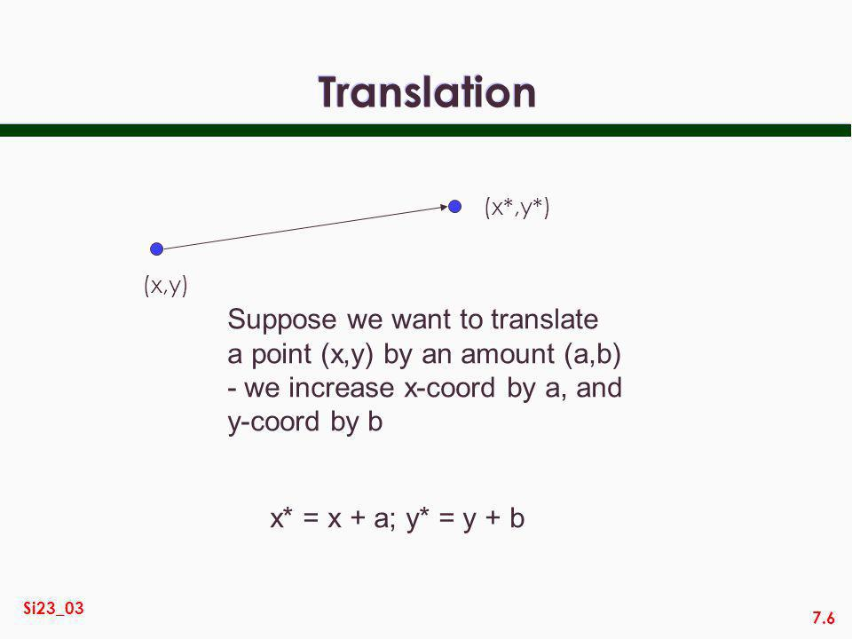 7.6 Si23_03 Translation (x,y) (x*,y*) x* = x + a; y* = y + b Suppose we want to translate a point (x,y) by an amount (a,b) - we increase x-coord by a, and y-coord by b