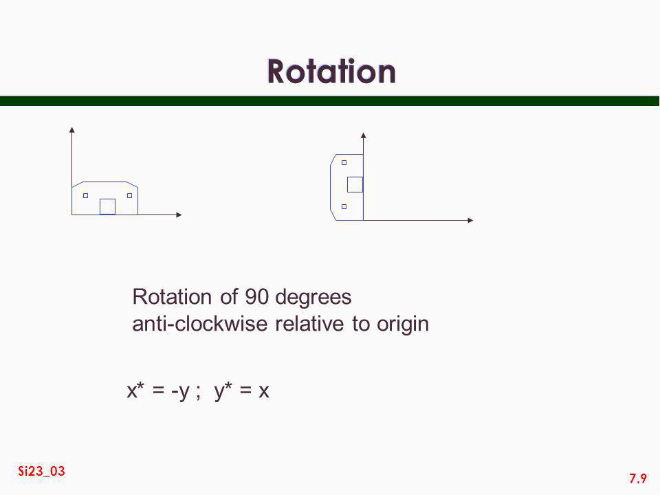 7.9 Si23_03 Rotation Rotation of 90 degrees anti-clockwise relative to origin x* = -y ; y* = x