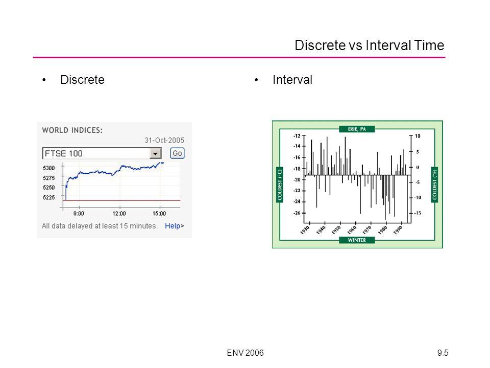 ENV 20069.6 Linear vs Cyclic Linear –Previous examples were linear Cyclic –Circle graphs (discrete) –Sector graphs (interval) discrete interval