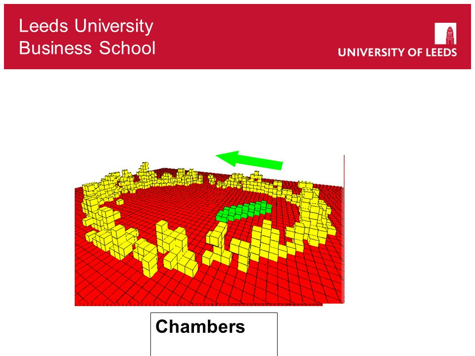Leeds University Business School Chambers