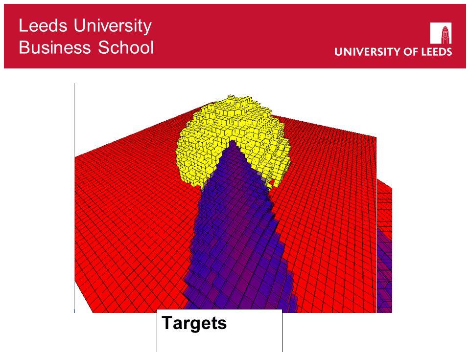 Leeds University Business School Targets