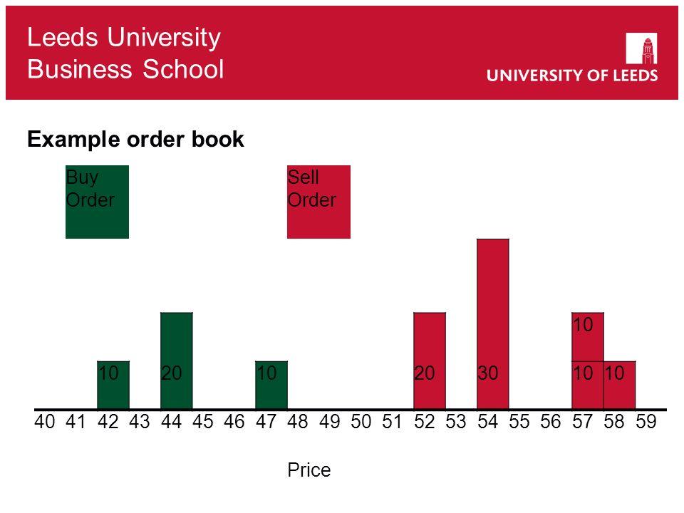 Leeds University Business School Example order book Buy Order Sell Order 10 2010203010 4041424344454647484950515253545556575859 Price