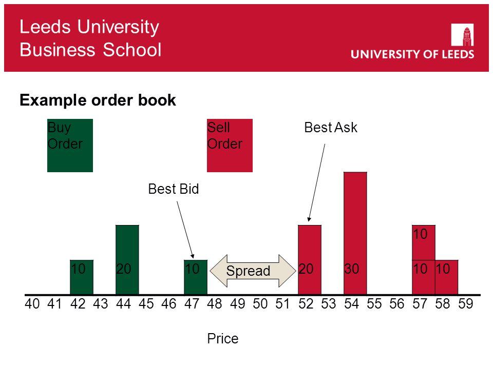 Leeds University Business School Example order book Buy Order Sell Order 10 2010203010 4041424344454647484950515253545556575859 Price Best Ask Best Bi