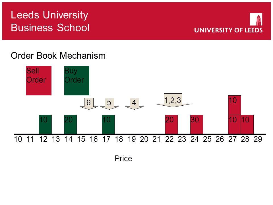 Leeds University Business School Order Book Mechanism Sell Order Buy Order 10 2010203010 11121314151617181920212223242526272829 Price 1,2,3 456
