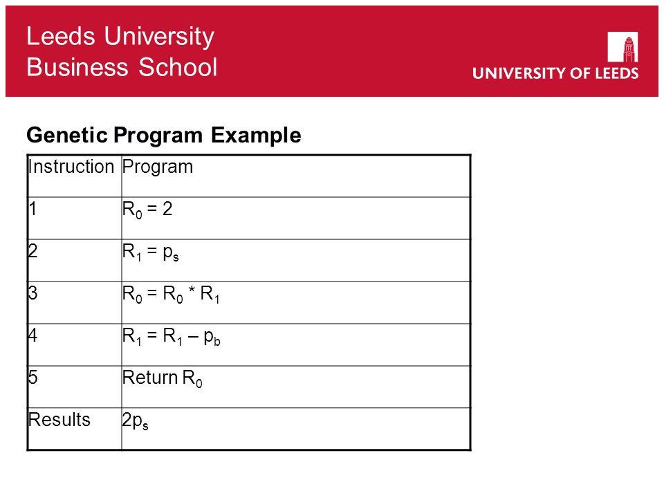 Leeds University Business School Genetic Program Example InstructionProgram 1R 0 = 2 2R 1 = p s 3R 0 = R 0 * R 1 4R 1 = R 1 – p b 5Return R 0 Results2