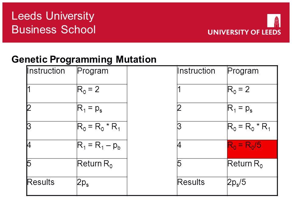 Leeds University Business School Genetic Programming Mutation InstructionProgramInstructionProgram 1R 0 = 21 2R 1 = p s 2 3R 0 = R 0 * R 1 3 4R 1 = R