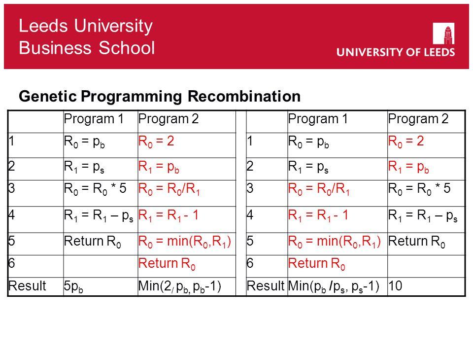 Leeds University Business School Genetic Programming Recombination Program 1Program 2Program 1Program 2 1R 0 = p b R 0 = 21R 0 = p b R 0 = 2 2R 1 = p