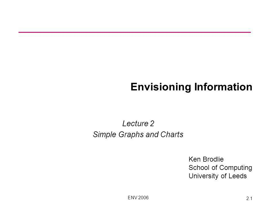ENV 2006 2.1 Envisioning Information Lecture 2 Simple Graphs and Charts Ken Brodlie School of Computing University of Leeds