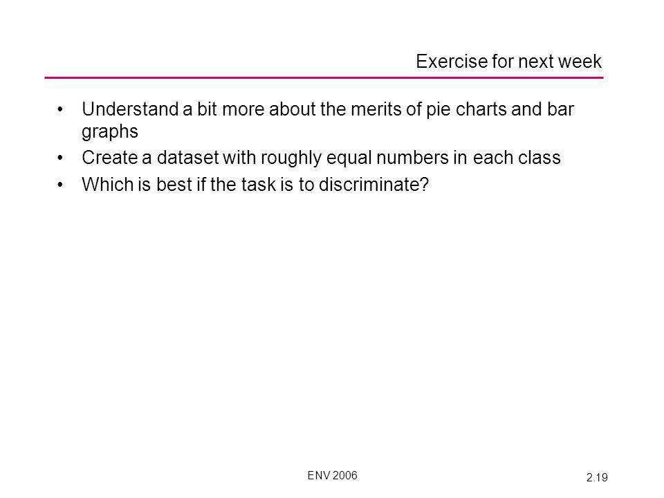 ENV 2006 2.19 Exercise for next week Understand a bit more about the merits of pie charts and bar graphs Create a dataset with roughly equal numbers in each class Which is best if the task is to discriminate?