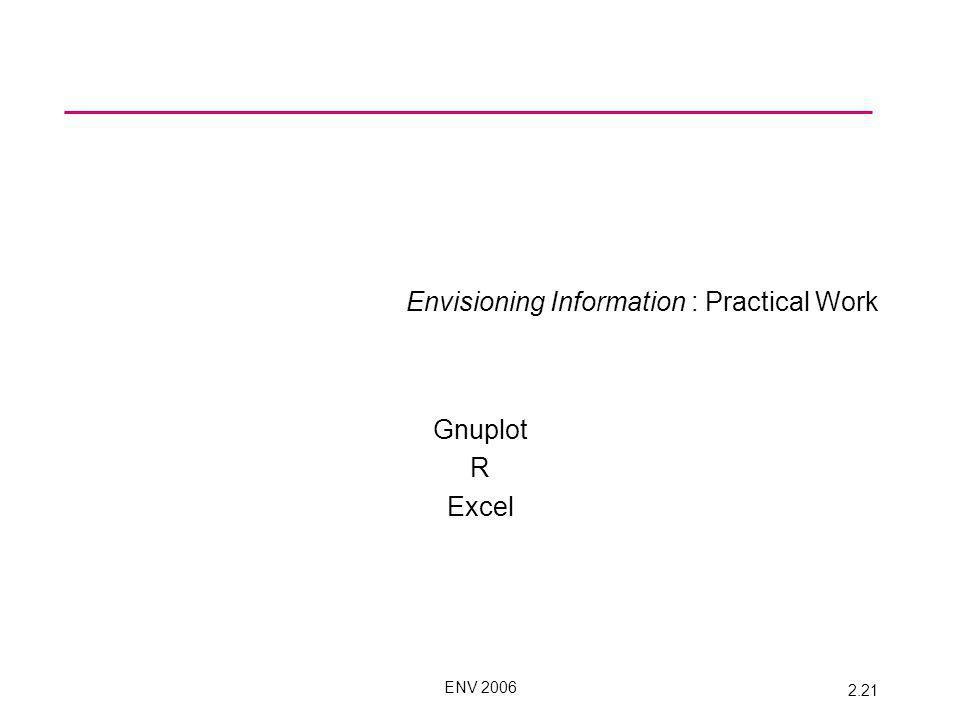 ENV 2006 2.21 Envisioning Information : Practical Work Gnuplot R Excel