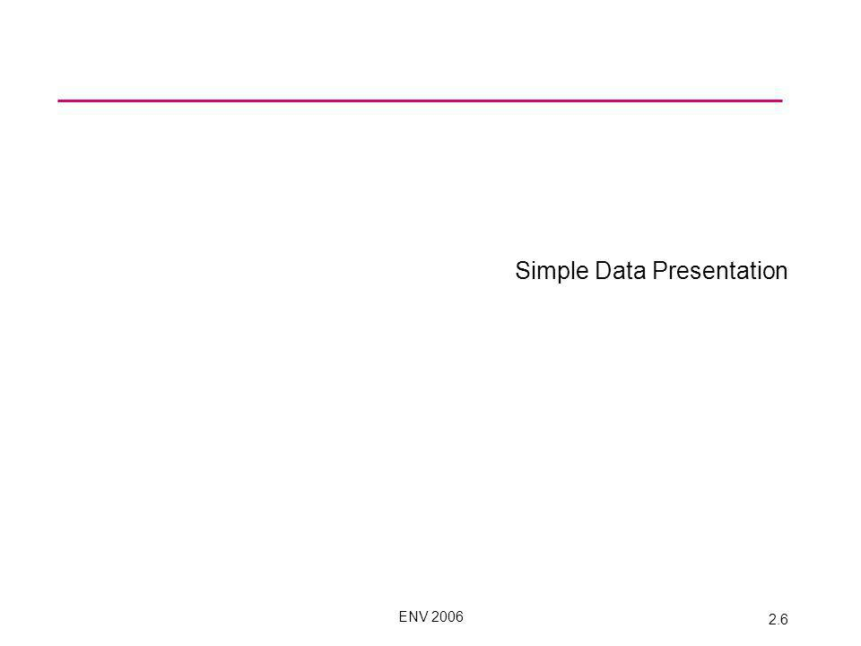ENV 2006 2.6 Simple Data Presentation