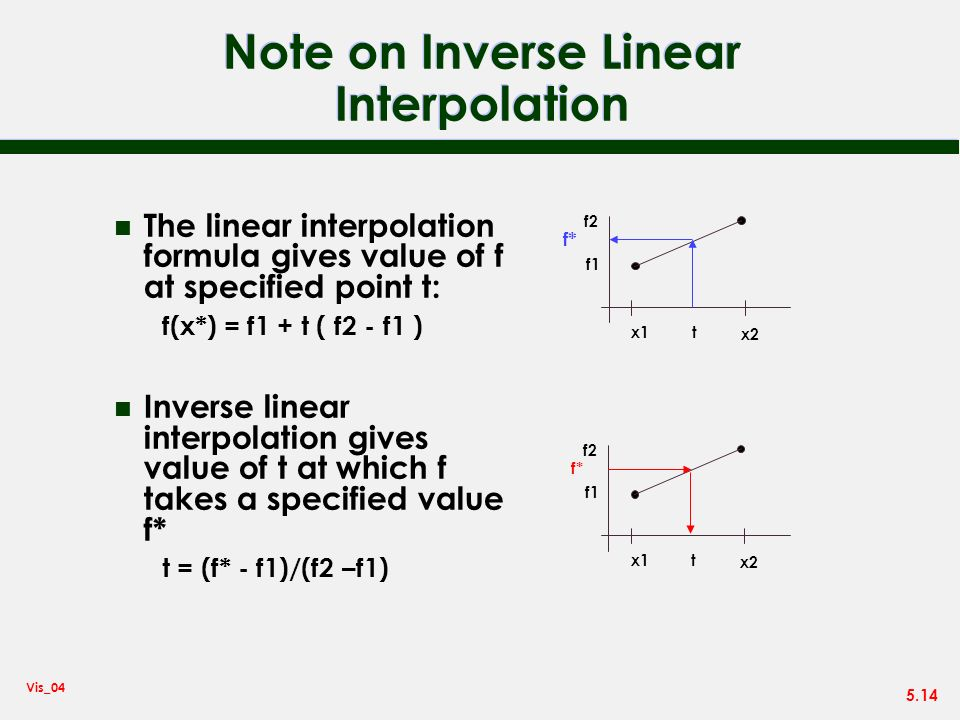 5.14 Vis_04 Note on Inverse Linear Interpolation n The linear interpolation formula gives value of f at specified point t: f(x*) = f1 + t ( f2 - f1 )