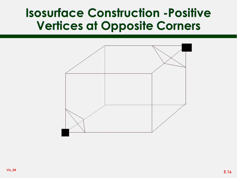 5.16 Vis_04 Isosurface Construction -Positive Vertices at Opposite Corners