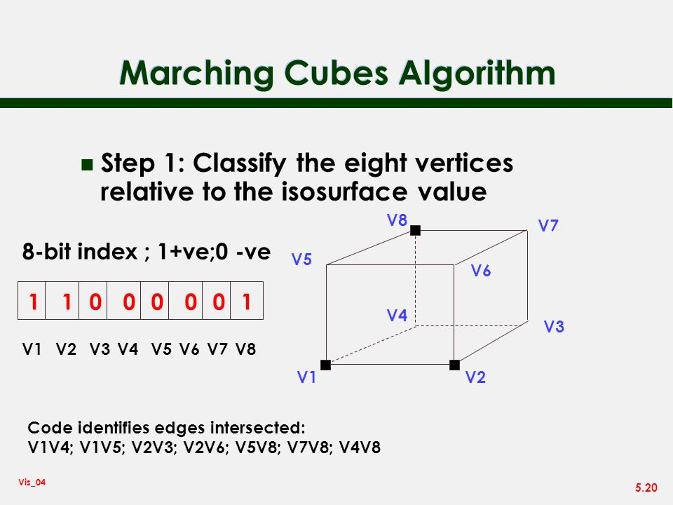 5.20 Vis_04 Marching Cubes Algorithm n Step 1: Classify the eight vertices relative to the isosurface value V1V2 V3 V4 V5 V6 V7 V8 11000001 V1V2V3V4V5