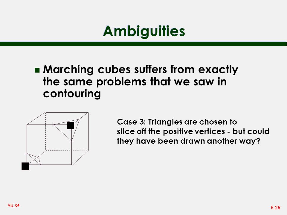 5.25 Vis_04 Ambiguities n Marching cubes suffers from exactly the same problems that we saw in contouring Case 3: Triangles are chosen to slice off th