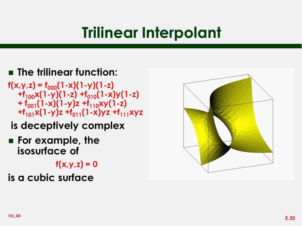 5.30 Vis_04 Trilinear Interpolant n The trilinear function: f(x,y,z) = f 000 (1-x)(1-y)(1-z) +f 100 x(1-y)(1-z) +f 010 (1-x)y(1-z) + f 001 (1-x)(1-y)z