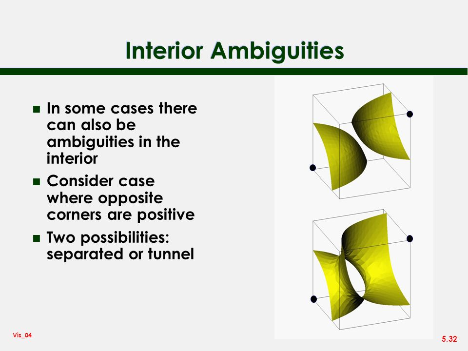 5.32 Vis_04 Interior Ambiguities n In some cases there can also be ambiguities in the interior n Consider case where opposite corners are positive n T