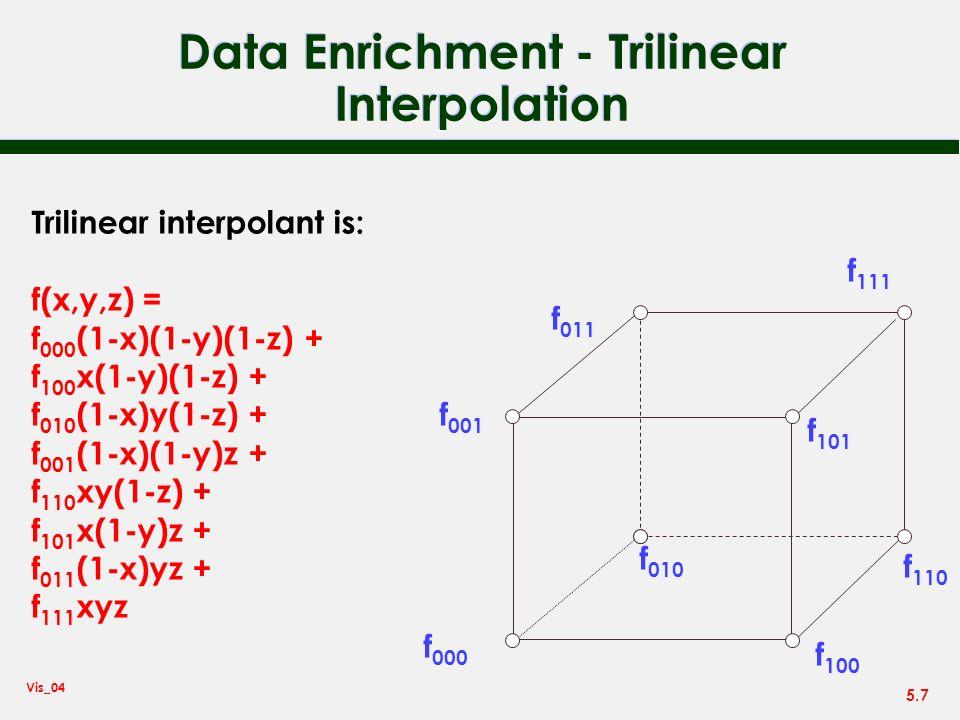 5.7 Vis_04 Data Enrichment - Trilinear Interpolation f 000 f 001 f 100 f 101 f 111 f 011 f 110 f 010 Trilinear interpolant is: f(x,y,z) = f 000 (1-x)(