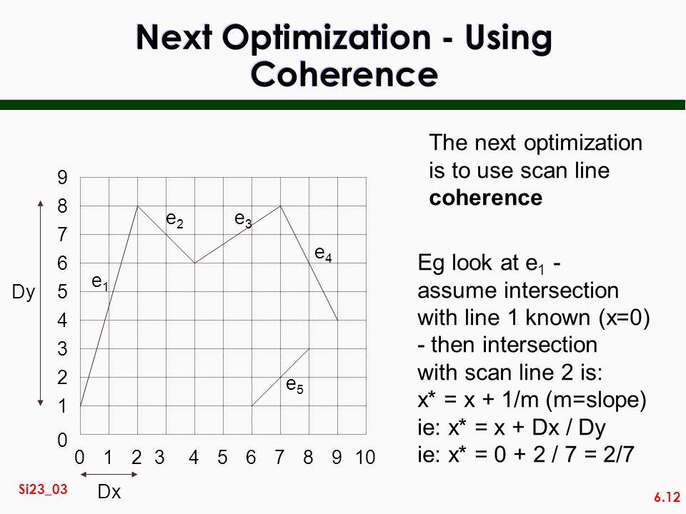 6.12 Si23_03 Next Optimization - Using Coherence 014567892310 2 3 0 1 4 5 6 7 8 9 e1e1 e2e2 e3e3 e4e4 e5e5 The next optimization is to use scan line c
