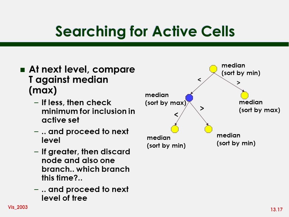 13.17 Vis_2003 Searching for Active Cells n At next level, compare T against median (max) – If less, then check minimum for inclusion in active set –.