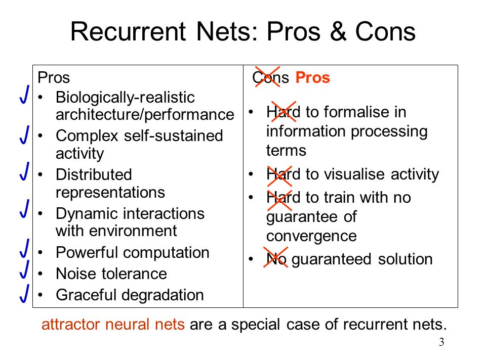 3 Recurrent Nets: Pros & Cons Biologically-realistic architecture/performance Complex self-sustained activity Distributed representations Dynamic inte