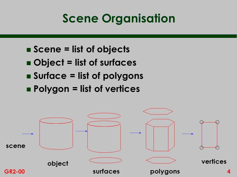 5GR2-00 Polygon Data Structure V1 V2 V3 V4 V5 V8 V7 V6 P1 P2 Object Table Obj1 P1, P2, P3, P4, P5, P6 Object Obj1 Vertex Table V1X1, Y1, Z1 V2X2, Y2, Z2....