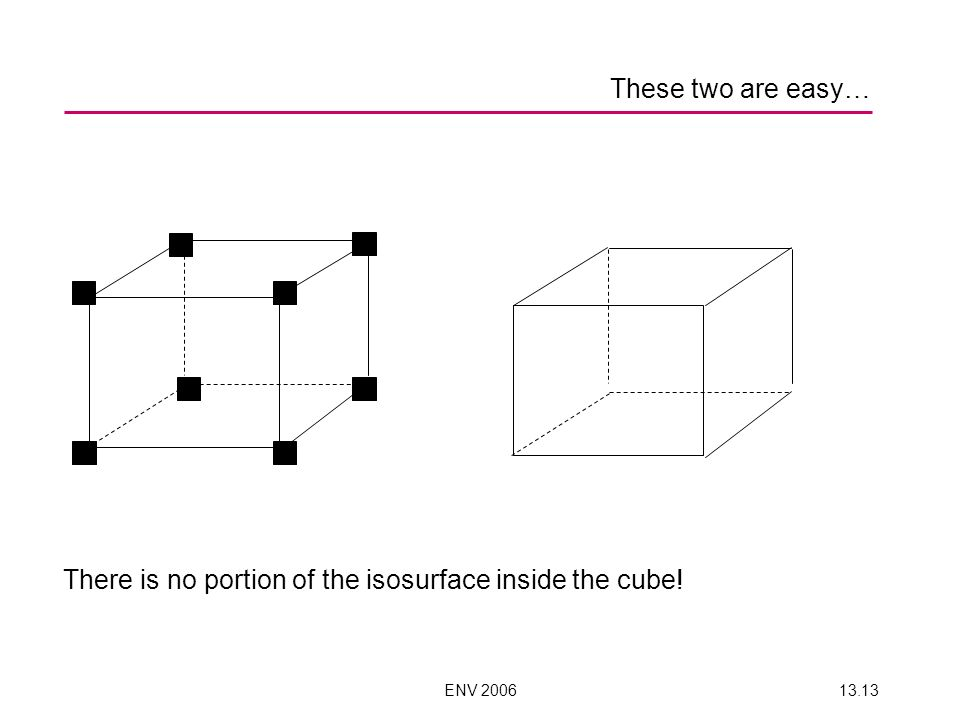 ENV 200613.13 There is no portion of the isosurface inside the cube! These two are easy…