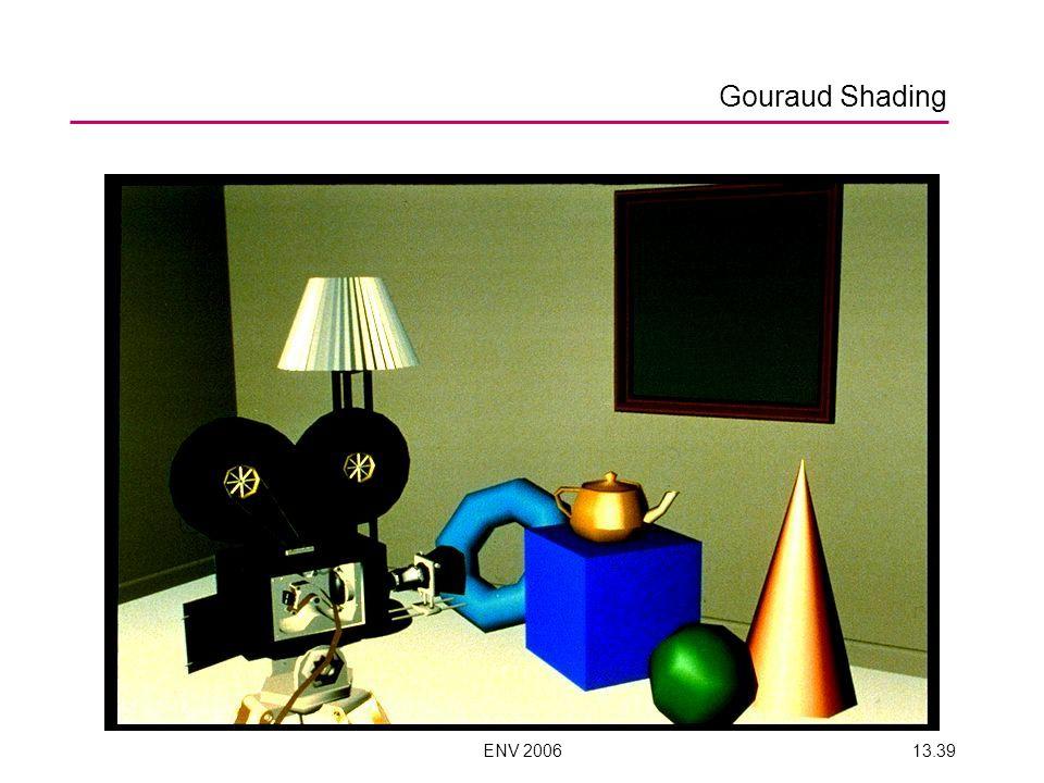 ENV 200613.39 Gouraud Shading