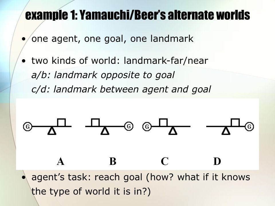 example 1: Yamauchi/Beers alternate worlds one agent, one goal, one landmark two kinds of world: landmark-far/near a/b: landmark opposite to goal c/d: landmark between agent and goal agents task: reach goal (how.