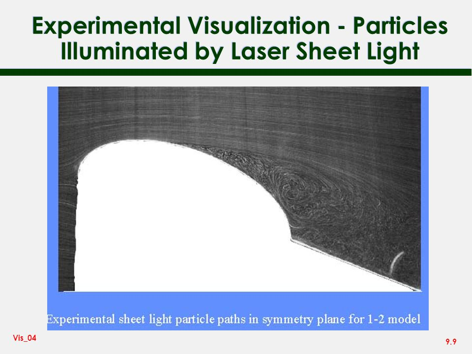 9.9 Vis_04 Experimental Visualization - Particles Illuminated by Laser Sheet Light