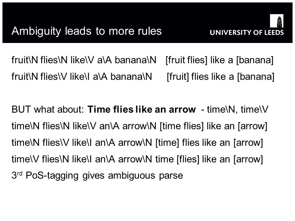 Ambiguity leads to more rules fruit\N flies\N like\V a\A banana\N [fruit flies] like a [banana] fruit\N flies\V like\I a\A banana\N [fruit] flies like a [banana] BUT what about: Time flies like an arrow - time\N, time\V time\N flies\N like\V an\A arrow\N [time flies] like an [arrow] time\N flies\V like\I an\A arrow\N [time] flies like an [arrow] time\V flies\N like\I an\A arrow\N time [flies] like an [arrow] 3 rd PoS-tagging gives ambiguous parse