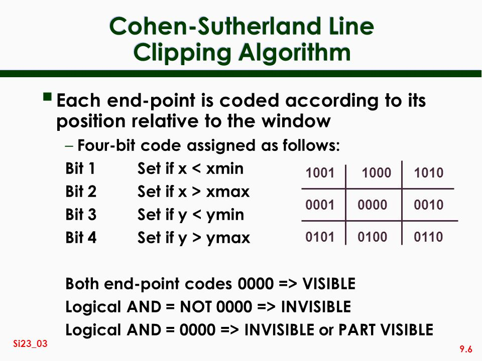 9.6 Si23_03 Cohen-Sutherland Line Clipping Algorithm Each end-point is coded according to its position relative to the window – Four-bit code assigned