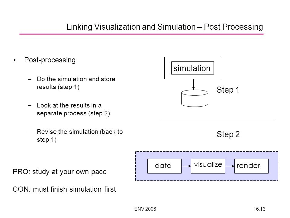 ENV 200616.13 Linking Visualization and Simulation – Post Processing Post-processing –Do the simulation and store results (step 1) –Look at the results in a separate process (step 2) –Revise the simulation (back to step 1) simulation data visualize render Step 1 Step 2 PRO: study at your own pace CON: must finish simulation first