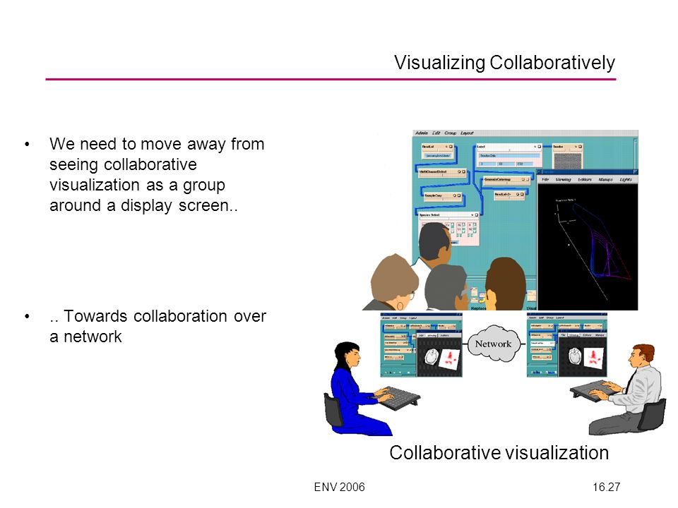 ENV 200616.27 Visualizing Collaboratively We need to move away from seeing collaborative visualization as a group around a display screen.... Towards