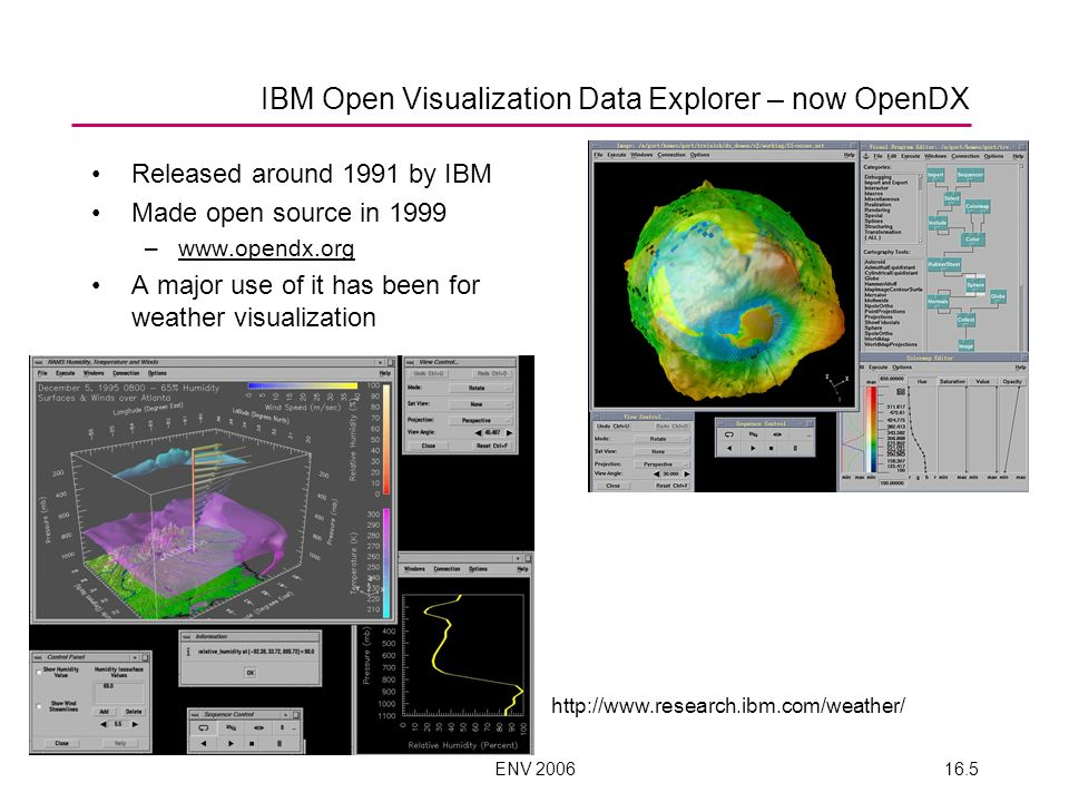 ENV 200616.5 IBM Open Visualization Data Explorer – now OpenDX Released around 1991 by IBM Made open source in 1999 –www.opendx.orgwww.opendx.org A ma