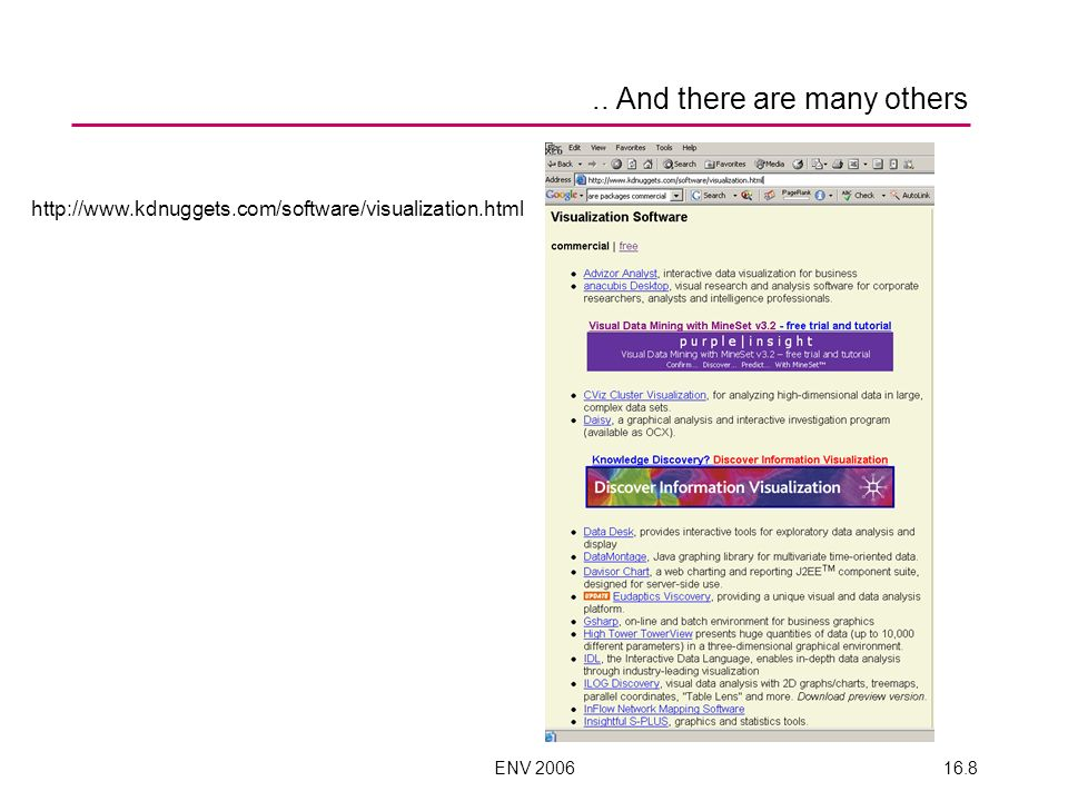 ENV 200616.8.. And there are many others http://www.kdnuggets.com/software/visualization.html